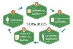 Prescriptions for #Food: the #New #Medicine - HealthPopuli.com   Nutrition Today   Scoop.it