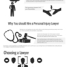 Do You Need to Hire a Personal Injury Lawyer?
