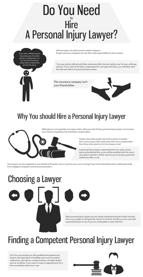 Do You Need to Hire a Personal Injury Lawyer?   Do You Need to Hire a Personal Injury Lawyer?   Scoop.it