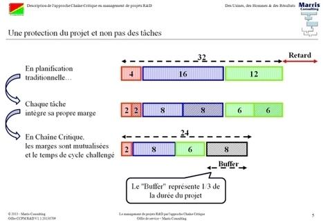 Formation Chaîne Critique - 12 mai (anglais) et  13 octobre 2016 (français) | Marris Consulting | Chaîne Critique | Scoop.it