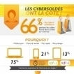 Infographie : Les sites doivent être performants, surtout pendant les soldes ! | Going social | Scoop.it