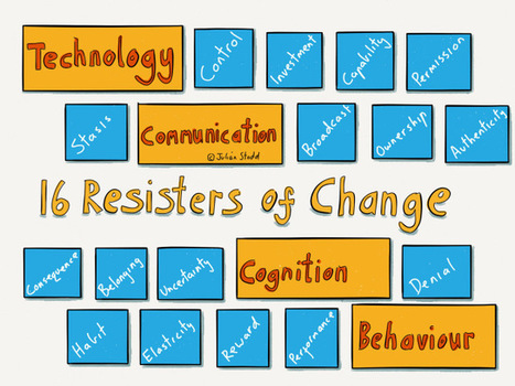 16 Resisters of Change   APRENDIZAJE   Scoop.it