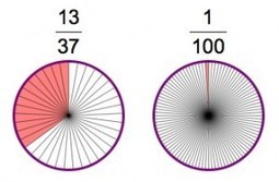Oh, the Fractions You'll See! | Mathematics Constructivism | Scoop.it