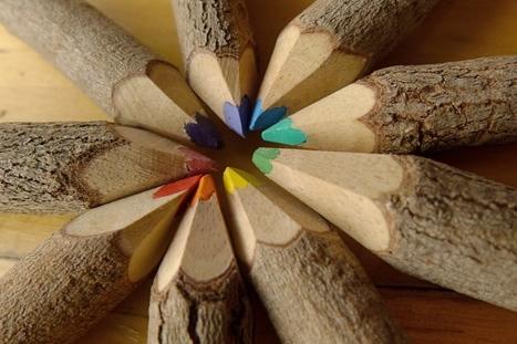 Las 4 Armas de los líderes creativos, por @RLloria | Orientar | Scoop.it