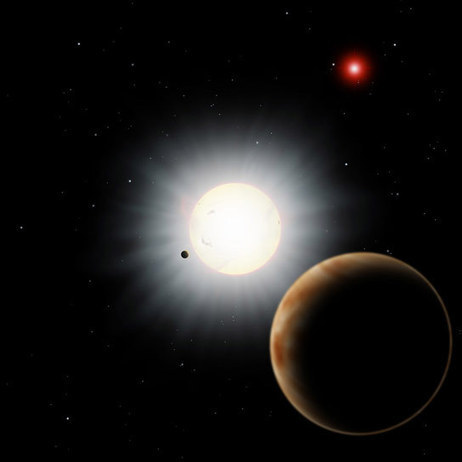 New Insights into How Retrograde Planets May Form and Endure | Geology | Scoop.it