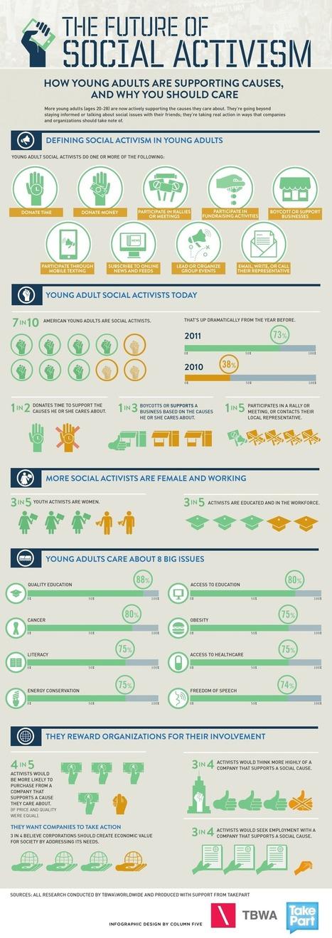 The Future of social activism   infographic   eParticipate!   Scoop.it