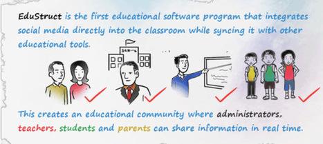 E-Learning Certificate Program: Edustruct.com: Beta Testers Needed | Aprendiendo a Distancia | Scoop.it