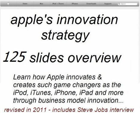 Free Download Apple's Innovation Strategy - Learn How Apple Innovates   Innovation   Scoop.it