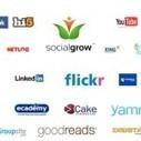 2011 année des réseaux sociaux, pour 2012 ce sera l'année du marketing social .   Best of des Médias Sociaux   Scoop.it