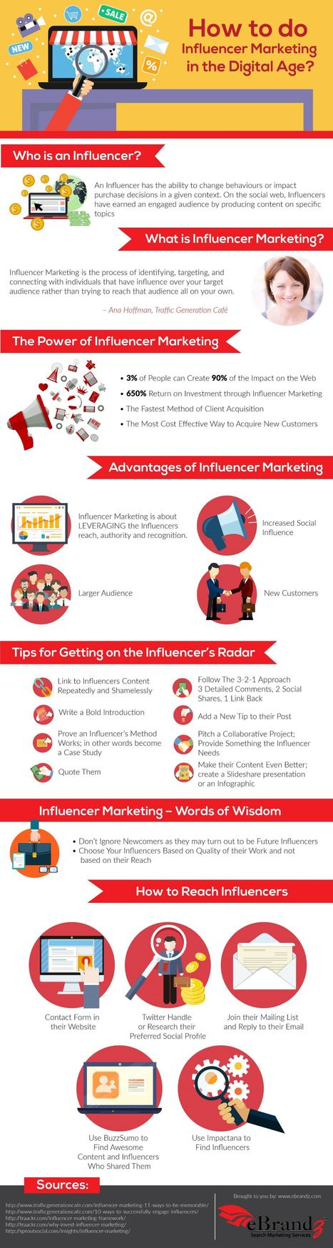 A Guide to Influencer Marketing In The Digital Age #Infographic | MarketingHits | Scoop.it