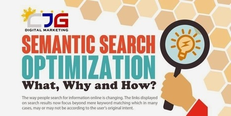 Meet New SEO – Semantic Search Optimization | Tourism marketing | Scoop.it