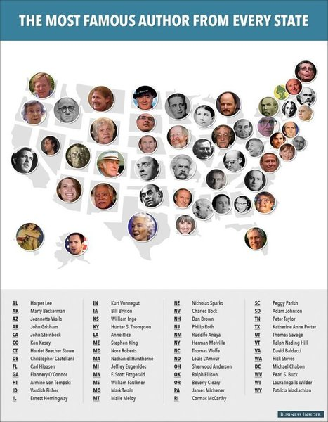 The Most Famous Author From Every State | Literature | Scoop.it