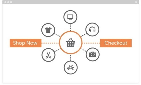 Is your eCommerce solution reaching it's full potential? Here are a few easy to implement suggestions to help boost your eCommerce conversion rates | Digital & Internet Strategy | Scoop.it