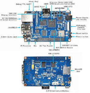 64-bit Banana Pi runs Linux on Allwinner A64, has WiFi, BT, GbE | Open Source Hardware News | Scoop.it