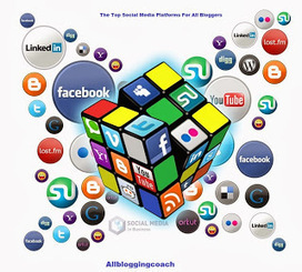 The Top 7 Most Significant Social Media Platforms that All Bloggers Must use | We Know The Rudiments Of Success | Scoop.it