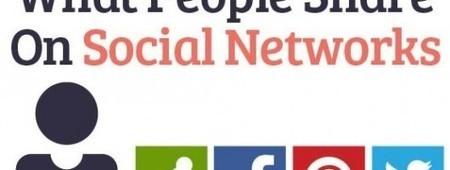 Réseaux sociaux : Quels sont les contenus partagés en priorité par les internautes ? | CommunityManagementActus | Scoop.it
