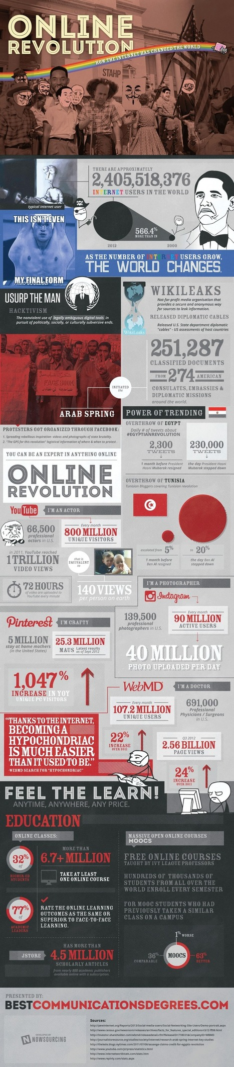 How the Internet Is Changing the World [INFOGRAPHIC] | AtDotCom Social media | Scoop.it