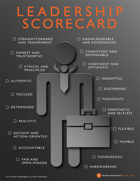 21 Qualities for Your Leadership Scorecard | Teacher Tips & Tools | Scoop.it