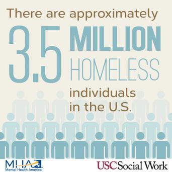Mental Health Month 2013: Social Detriments That Impact Wellness | Mental Health | Scoop.it