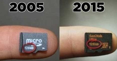 24 Pictures That Prove 2015 Is The Damn Future | Tendances actuelles et d'avenir | Scoop.it