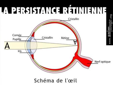 LA PERSISTANCE RÉTINIENNE   LE CINÉMA D'ANIMATION (1) - Comment tout a commencé ?   Scoop.it
