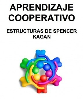 APRENDIZAJE COOPERATIVO ESTRUCTURAS DE SPENCER KAGAN | Educacion, ecologia y TIC | Scoop.it