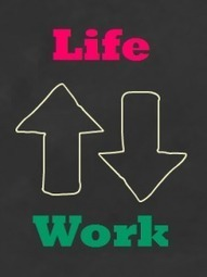 How to Navigate Life in Work – Six Considerations | Thin Difference | Leading Choices | Scoop.it