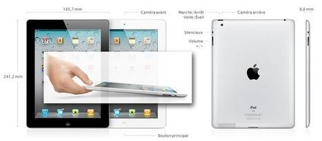 Apple plancherait sur un iPad Pro   Notre Précieux   Scoop.it