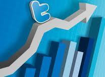 Twitter for business | The Digital Agency | Scoop.it
