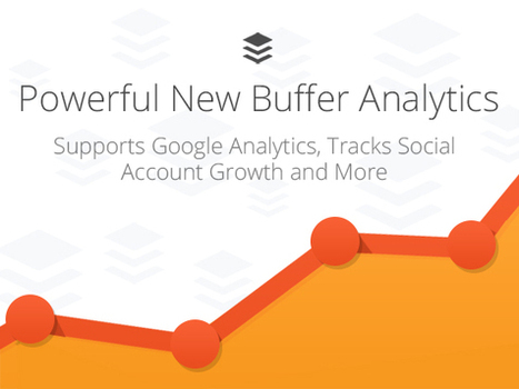 Introducing Powerful New Buffer Analytics: Google Analytics support, Tracking of Social Account Growth and More - - The Buffer Blog | Measuring the Networked Nonprofit | Scoop.it