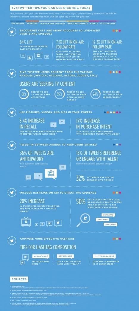 Meilleures pratiques pour favoriser la fidélisation des téléspectateurs French SocialTV | Tv connectée, Transmedia, Webdoc et nouvelles écritures | Scoop.it