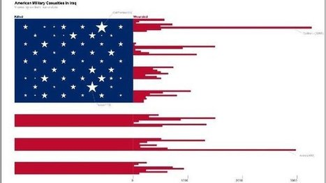 Artists use data to make political statements | visual data | Scoop.it