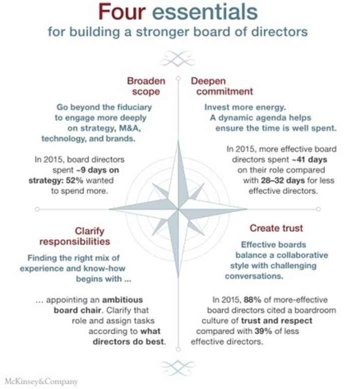The CEO guide to boards | McKinsey & Company | Coaching Leaders | Scoop.it