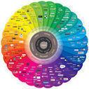 The Top Benefits of Social Media Marketing [Inf...   inboundupstart   Scoop.it