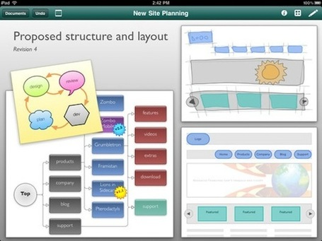 87studios.net – iPad Apps for Your Web Design Workflow | iPads in Education | Scoop.it
