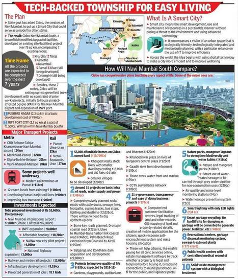First major 'smart city' in Navi Mumbai - The Times of India   Smart cities in the global south   Scoop.it