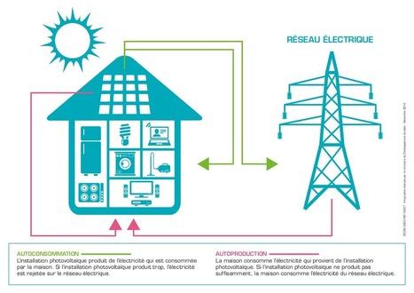 Rapport sur l'autoconsommation et l'autoproduction de l'électricité renouvelable | Economies du Futur ! | Scoop.it