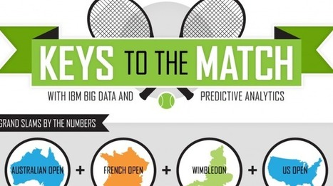 Keys to the Match: IBM Big Data and Analytics Powering Predictions | The Big Data Hub | (I+D)+(i+c): Gamification, Game-Based Learning (GBL) | Scoop.it