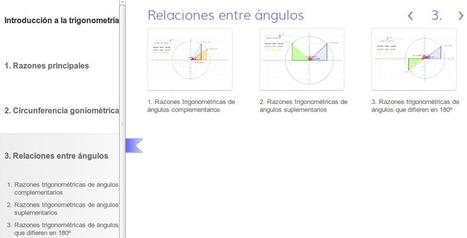 Libro interactivo Geogebra | Zientziak | Scoop.it