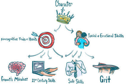 Nonacademic Skills Are Key To Success. But What Should We Call Them?   Ed World   Scoop.it