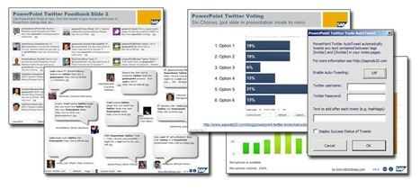 FREE PowerPoint Twitter Tools | Business Analytics | Using Social Media | Scoop.it
