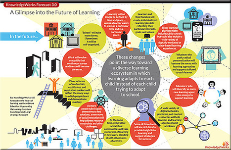 A Glimpse into the Future of Learning | Glendale Sciences and Technology School | Scoop.it