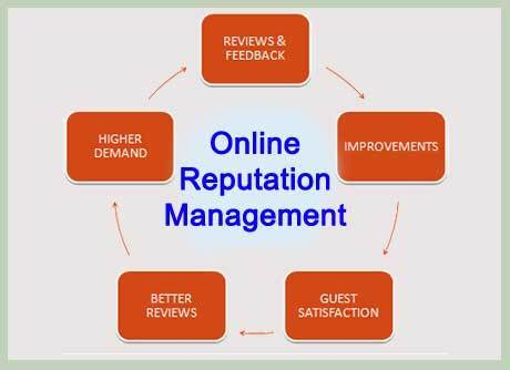 SEO Delhi - SEO Company India, SEO Agency in Delhi, India | First Rank SEO Delhi | Scoop.it