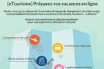 Infographie – E-tourisme : préparez vos vacances en ligne   veille e-tourisme   Scoop.it