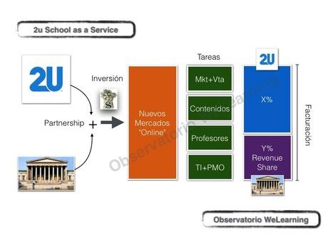 Observatorio WeLearning: OLES, o la educación online como servicio | APRENDIZAJE | Scoop.it