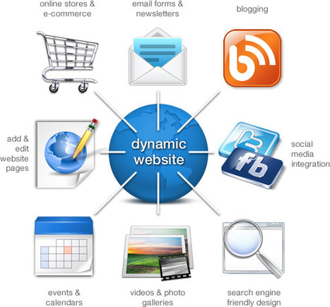 Defination and Benifits of Dynamic Website | Home Renovation Specialist | Scoop.it