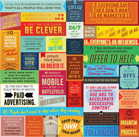 The 36 rules of social media #Infographics | Uber Infographics | Scoop.it