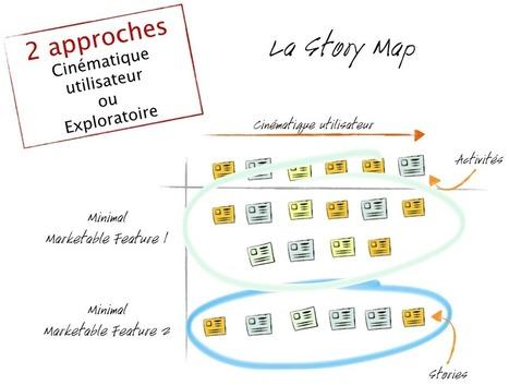 Retour sur Agile France 2014 : Comment cadrer un projet agile ? | Blog Xebia France | Agile Methods | Scoop.it