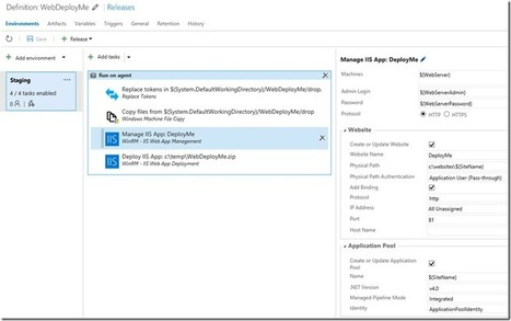 End to End Walkthrough: Deploying Web Applications Using Team Build and Release Management | Visual Studio ALM | Scoop.it