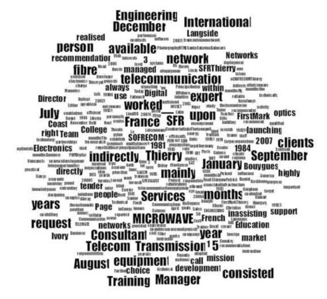 Créer un nuage de mot avec Worldcloud | Time to Learn | Scoop.it